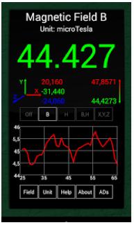 Ultimate EMF detector app