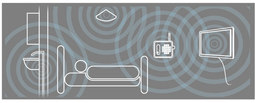 EMFs from Home Appliances, Smombie Gate | 5G | EMF